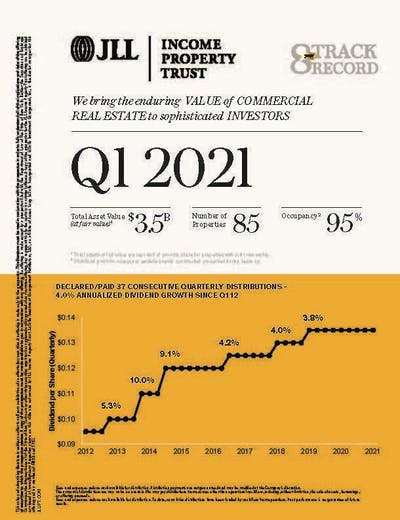 Quarterly Update Q1 2021 040821 cover Page