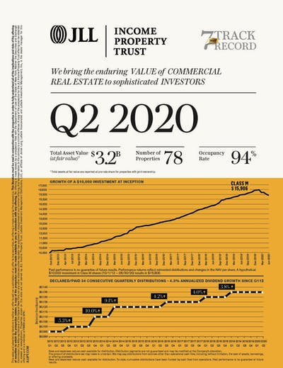 Quarterly Update Q2 2020 062020 Cover Page