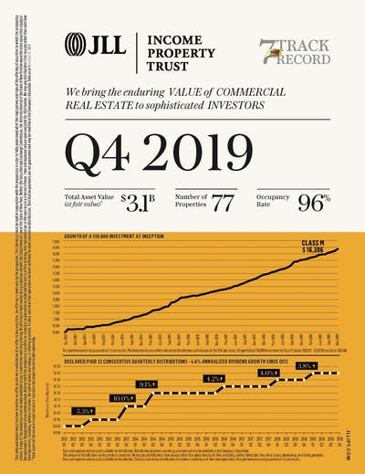 Quarterly Update Q4 2019 012020 Cover