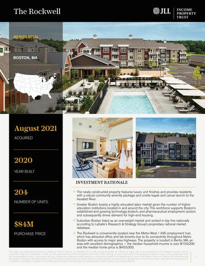 The Rockwell Property Profile Cover